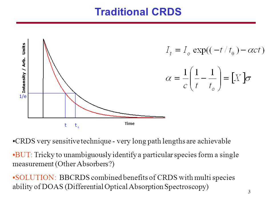 3 Traditional CRDS CRDS very sensitive technique - very long path lengths are achievable BUT: Tricky to unambiguously identify a particular species form a single measurement (Other Absorbers?) SOLUTION: BBCRDS combined benefits of CRDS with multi species ability of DOAS (Differential Optical Absorption Spectroscopy)