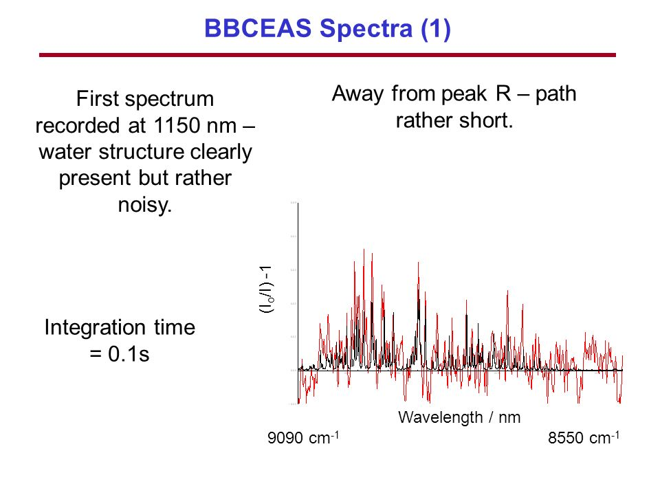 BBCEAS Spectra (1) First spectrum recorded at 1150 nm – water structure clearly present but rather noisy.