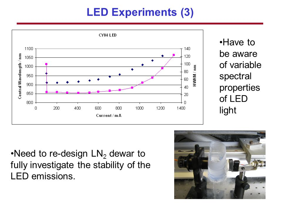 LED Experiments (3) Need to re-design LN 2 dewar to fully investigate the stability of the LED emissions.