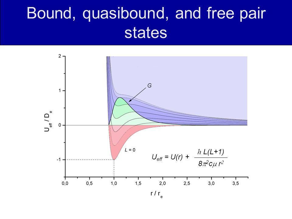Bound, quasibound, and free pair states U eff = U(r) + h L(L+1) 8 2 c r