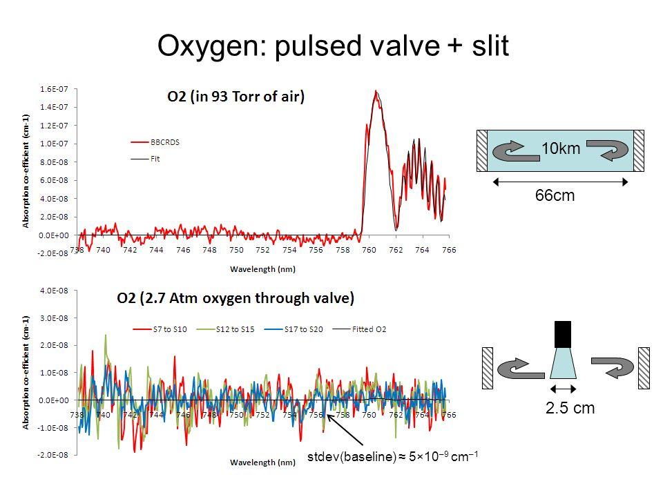 Oxygen: pulsed valve + slit 10km 66cm 2.5 cm stdev(baseline) 5×10 –9 cm –1