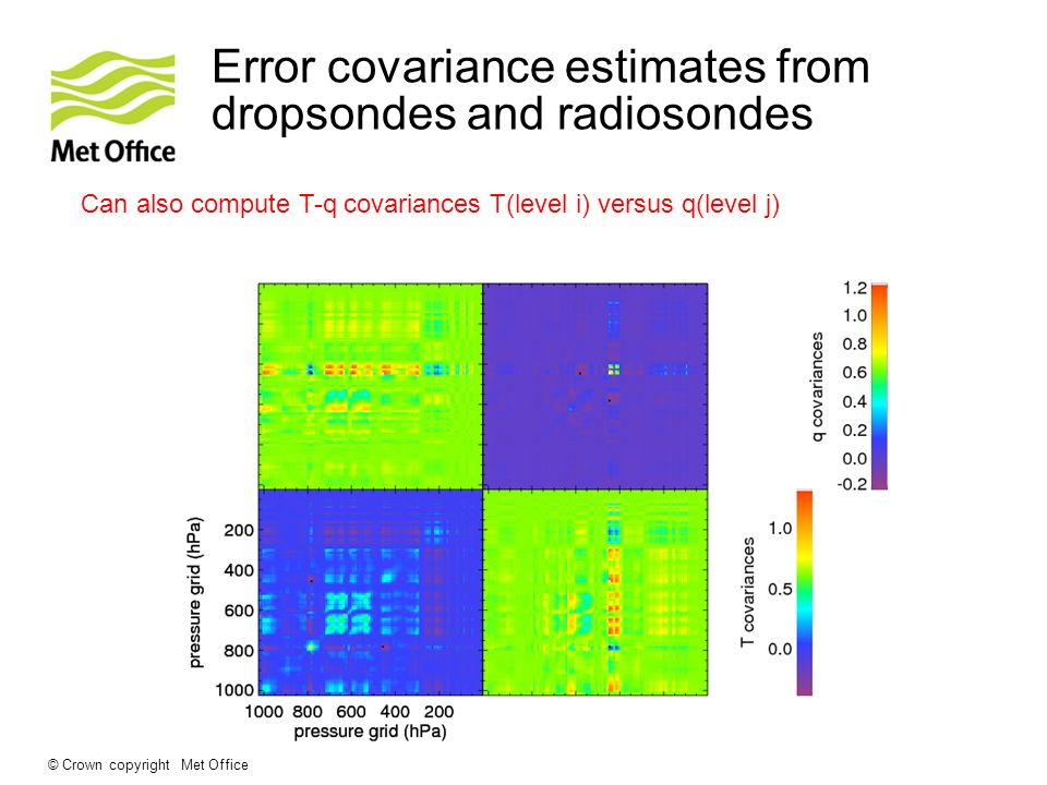 © Crown copyright Met Office Error covariance estimates from dropsondes and radiosondes Can also compute T-q covariances T(level i) versus q(level j)