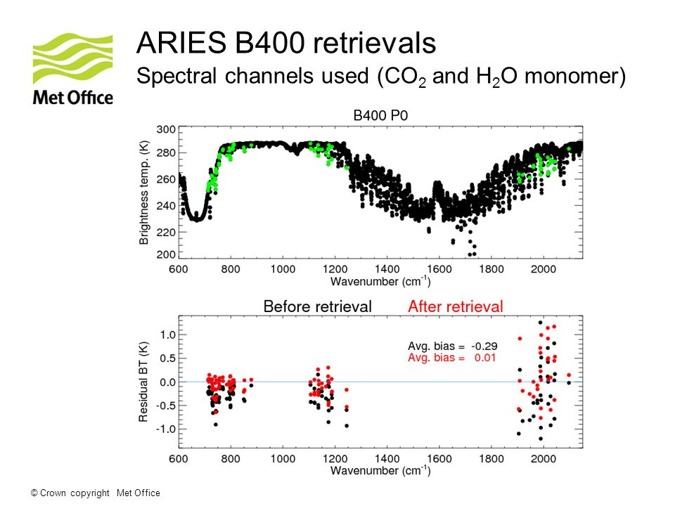 © Crown copyright Met Office ARIES B400 retrievals Spectral channels used (CO 2 and H 2 O monomer)