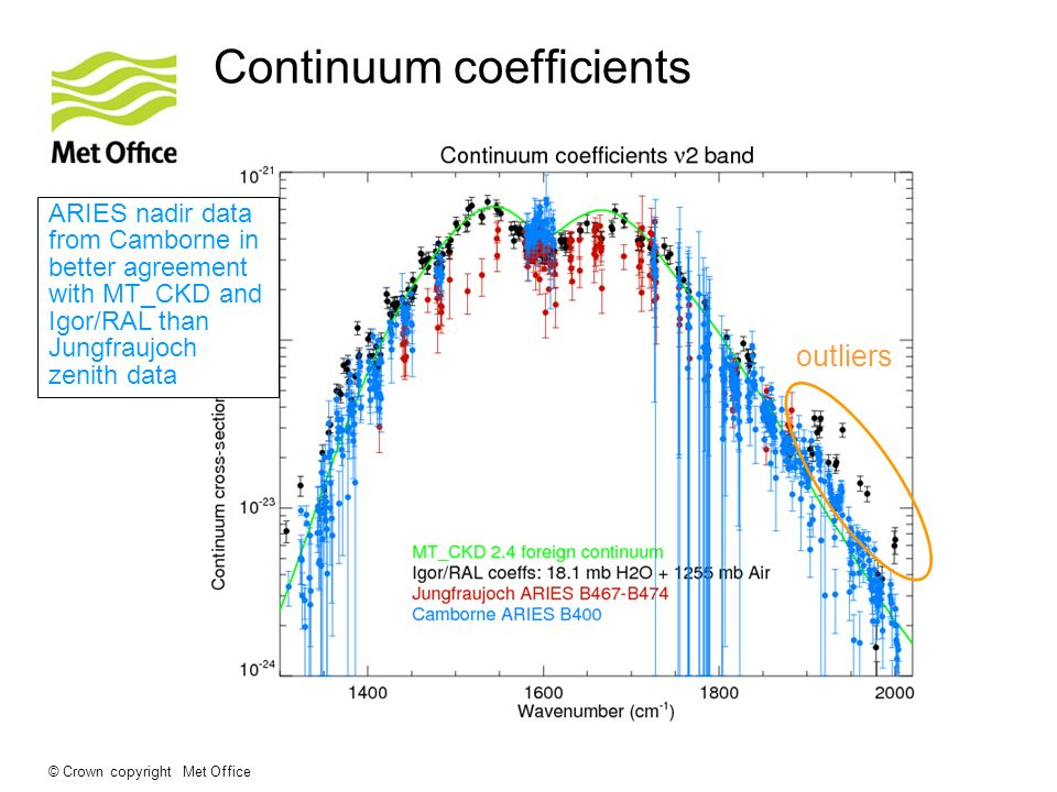© Crown copyright Met Office Continuum coefficients ARIES nadir data from Camborne in better agreement with MT_CKD and Igor/RAL than Jungfraujoch zenith data outliers