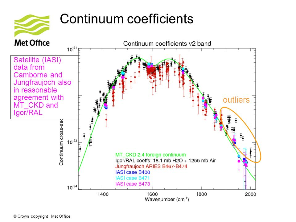 © Crown copyright Met Office Continuum coefficients Satellite (IASI) data from Camborne and Jungfraujoch also in reasonable agreement with MT_CKD and Igor/RAL outliers