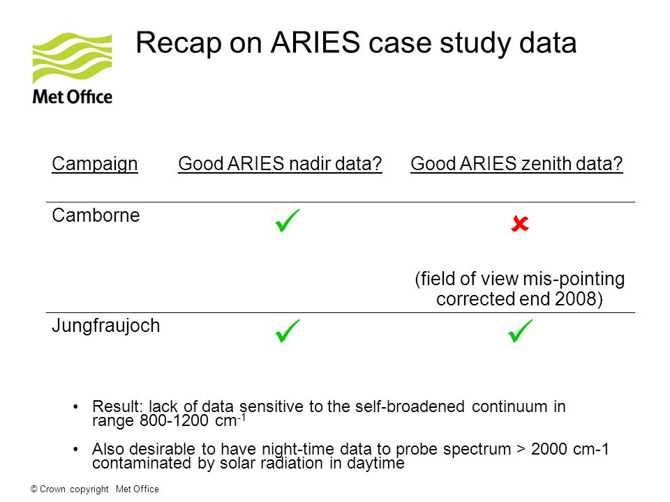 © Crown copyright Met Office Recap on ARIES case study data CampaignGood ARIES nadir data?Good ARIES zenith data? Camborne (field of view mis-pointing