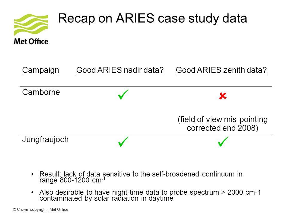 © Crown copyright Met Office Recap on ARIES case study data CampaignGood ARIES nadir data?Good ARIES zenith data.