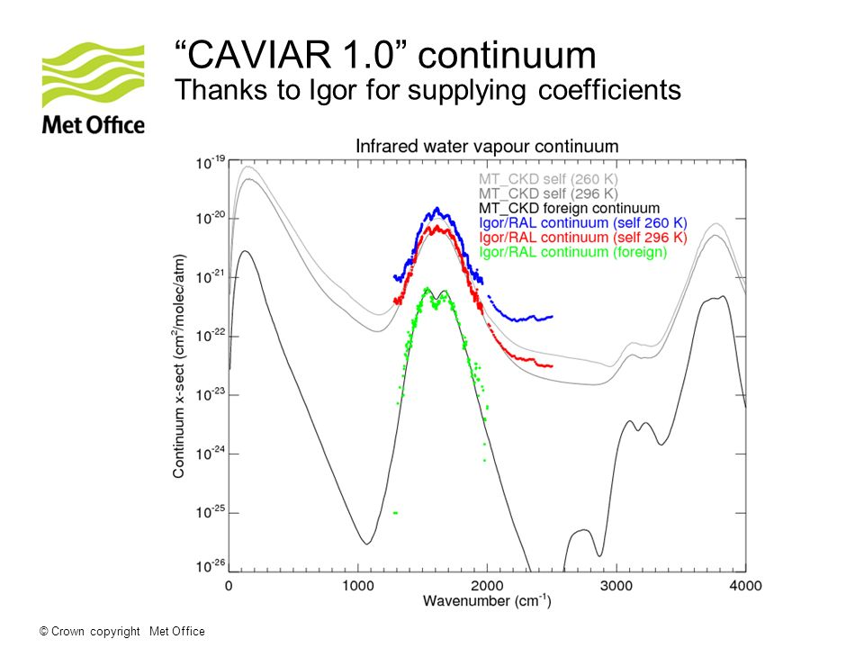 © Crown copyright Met Office CAVIAR 1.0 continuum Thanks to Igor for supplying coefficients