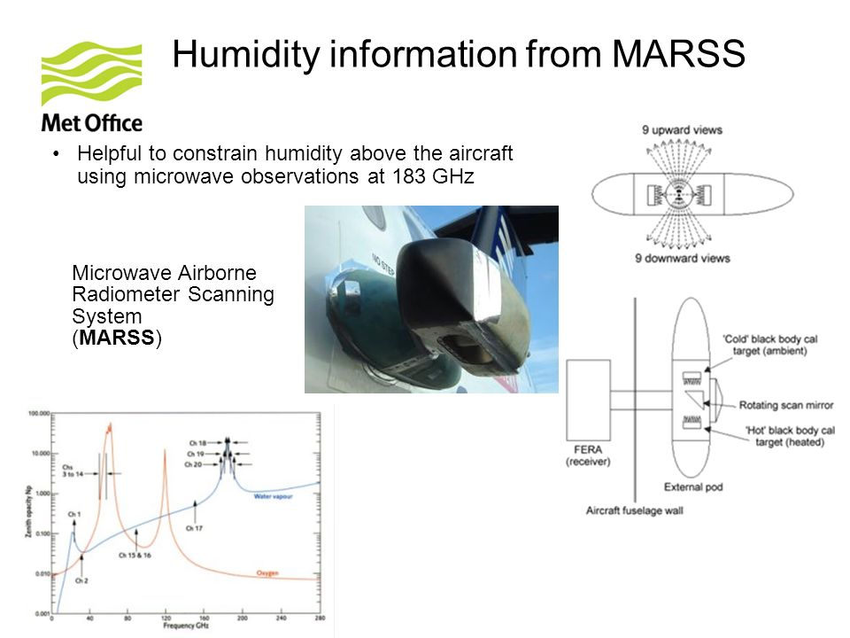 © Crown copyright Met Office Humidity information from MARSS Helpful to constrain humidity above the aircraft using microwave observations at 183 GHz
