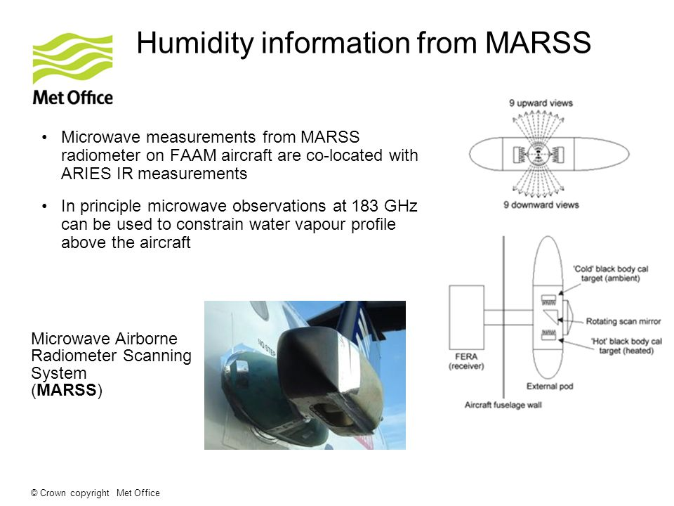 © Crown copyright Met Office Humidity information from MARSS Microwave measurements from MARSS radiometer on FAAM aircraft are co-located with ARIES IR measurements In principle microwave observations at 183 GHz can be used to constrain water vapour profile above the aircraft Microwave Airborne Radiometer Scanning System (MARSS)