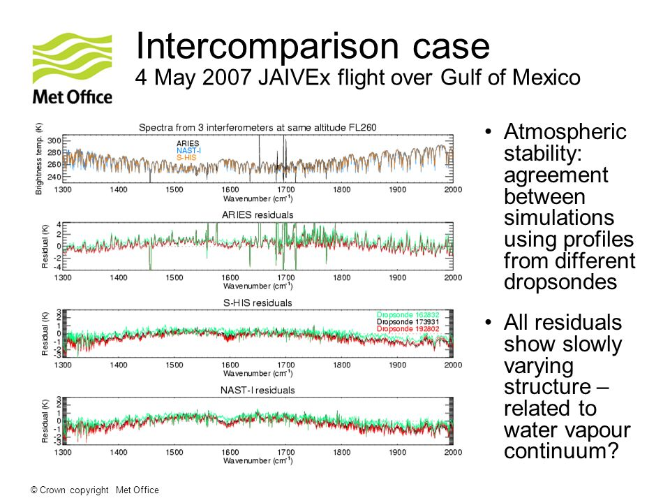 © Crown copyright Met Office Intercomparison case 4 May 2007 JAIVEx flight over Gulf of Mexico Atmospheric stability: agreement between simulations using profiles from different dropsondes All residuals show slowly varying structure – related to water vapour continuum?