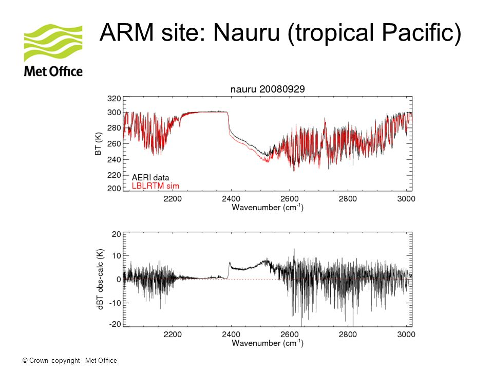 © Crown copyright Met Office ARM site: Nauru (tropical Pacific)