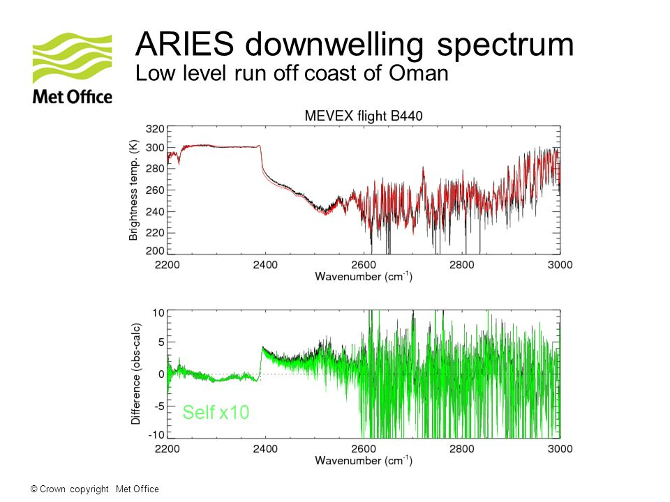 © Crown copyright Met Office ARIES downwelling spectrum Low level run off coast of Oman Self x10