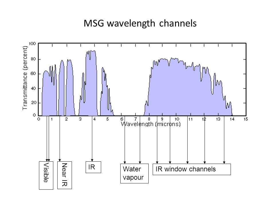 MSG wavelength channels Visible IR window channelsWater vapour Near IR IR
