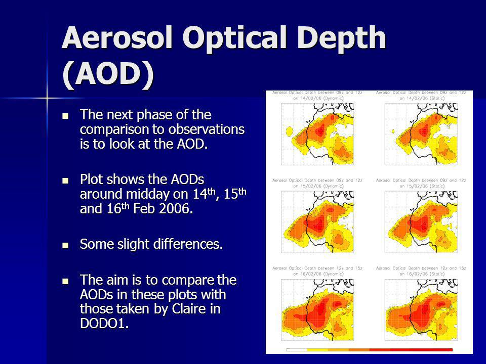 Aerosol Optical Depth (AOD) The next phase of the comparison to observations is to look at the AOD. The next phase of the comparison to observations i