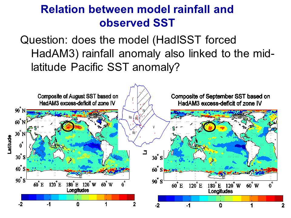 Relation between model rainfall and observed SST Question: does the model (HadISST forced HadAM3) rainfall anomaly also linked to the mid- latitude Pacific SST anomaly