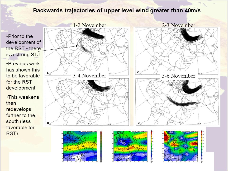 Backwards trajectories of upper level wind greater than 40m/s 1-2 November2-3 November 3-4 November 5-6 November Prior to the development of the RST - there is a strong STJ Previous work has shown this to be favorable for the RST development This weakens then redevelops further to the south (less favorable for RST)