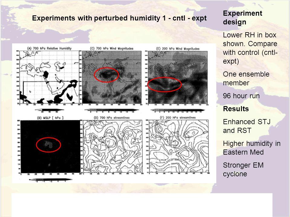 Experiment design Lower RH in box shown.