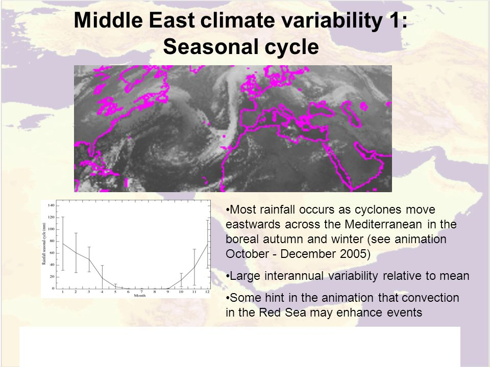 Middle East climate variability 1: Seasonal cycle Most rainfall occurs as cyclones move eastwards across the Mediterranean in the boreal autumn and wi