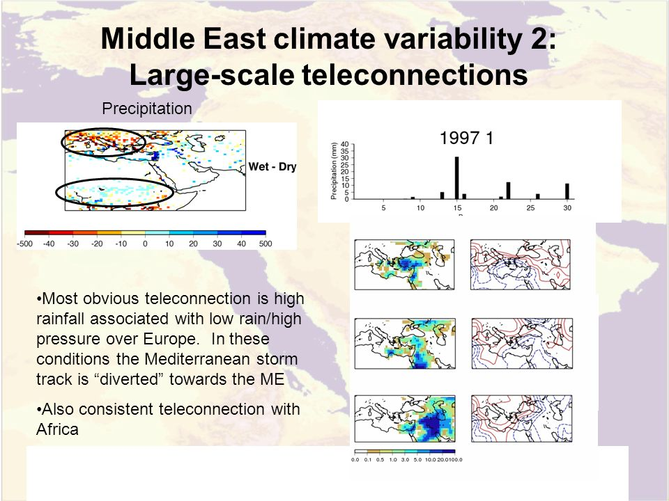 Middle East climate variability 2: Large-scale teleconnections Precipitation Most obvious teleconnection is high rainfall associated with low rain/hig