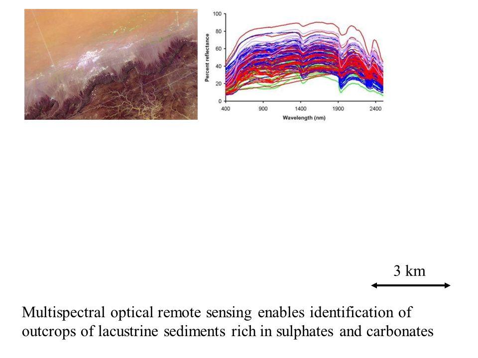 Radarsat Landsat ETM+ 5 km But heavily silicified limestones can only be identified by radar