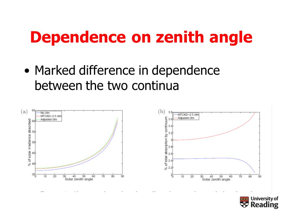 Dependence on zenith angle Marked difference in dependence between the two continua
