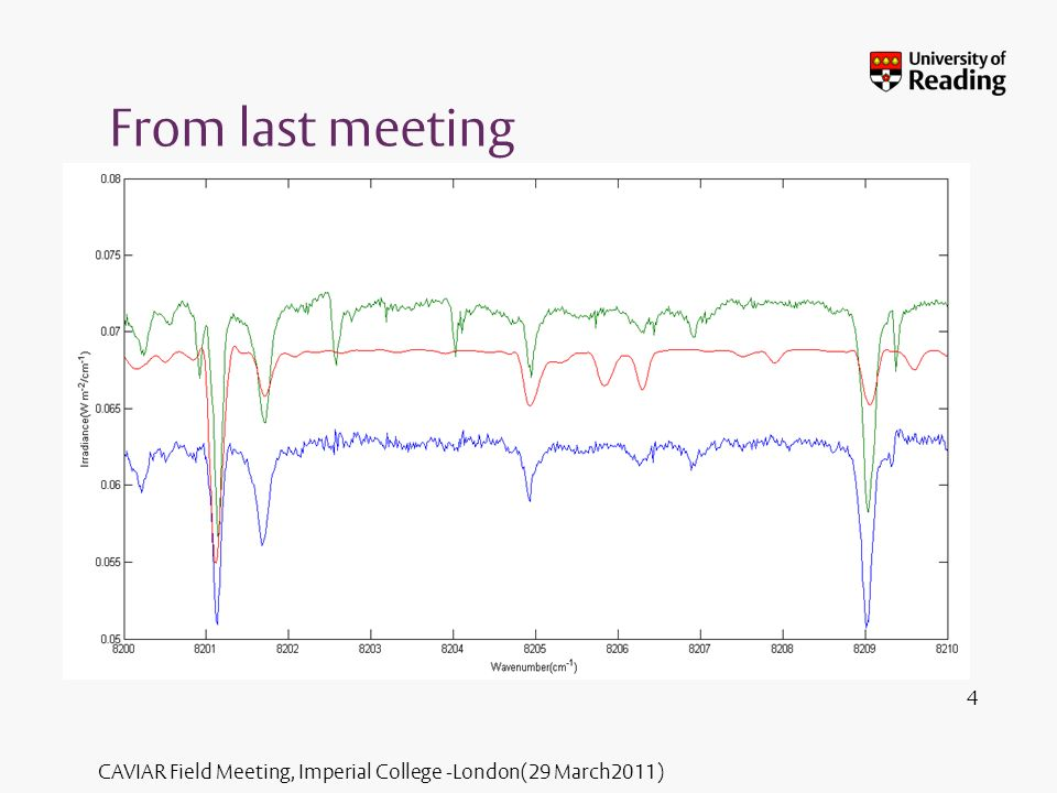 CAVIAR Field Meeting, Imperial College -London(29 March2011) Meetings with Tom Gardiner 5 Add more observations Calculate statistical errors on linear fits Filter observations using FTS DC signals
