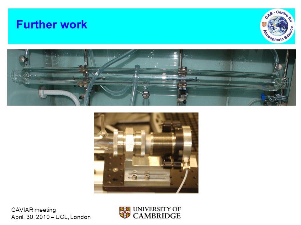 CAVIAR meeting April, 30, 2010 – UCL, London Further work