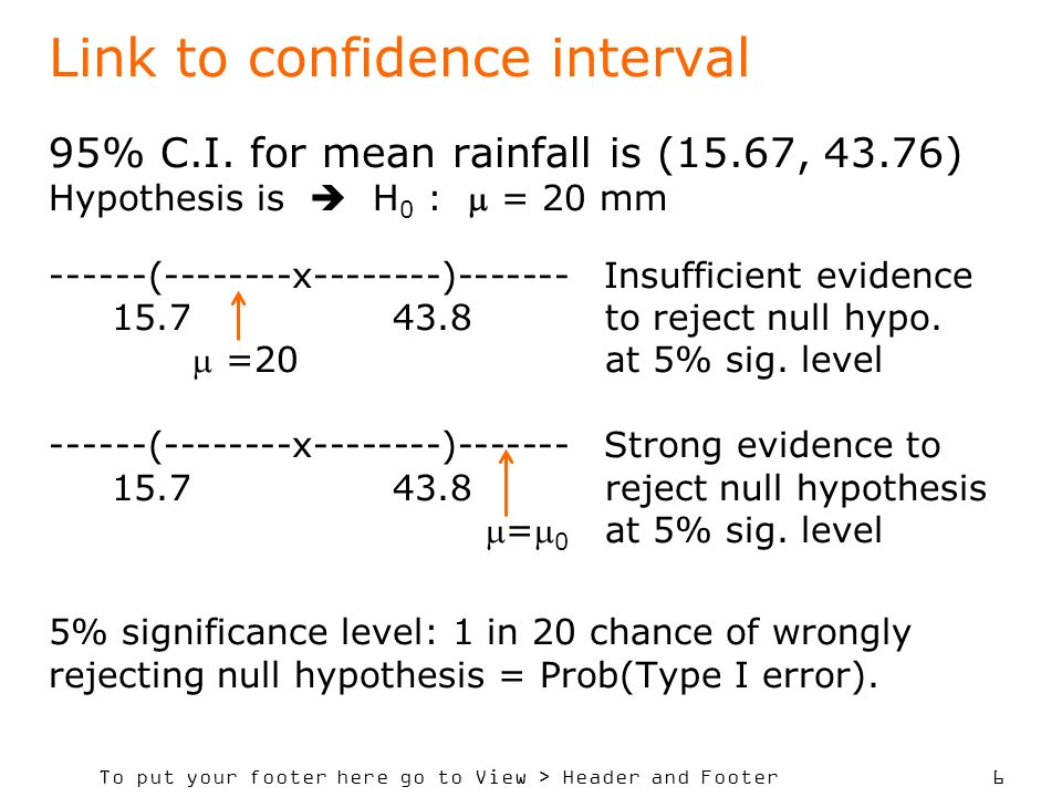 To put your footer here go to View > Header and Footer 6 Link to confidence interval 95% C.I. for mean rainfall is (15.67, 43.76) Hypothesis is H 0 :