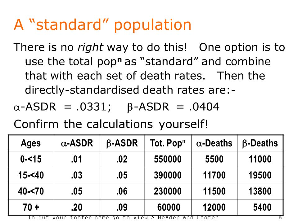 To put your footer here go to View > Header and Footer 8 A standard population There is no right way to do this! One option is to use the total pop n