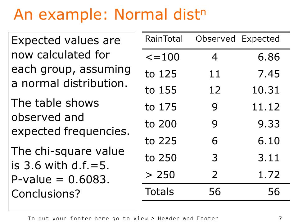 To put your footer here go to View > Header and Footer 7 An example: Normal dist n Expected values are now calculated for each group, assuming a normal distribution.