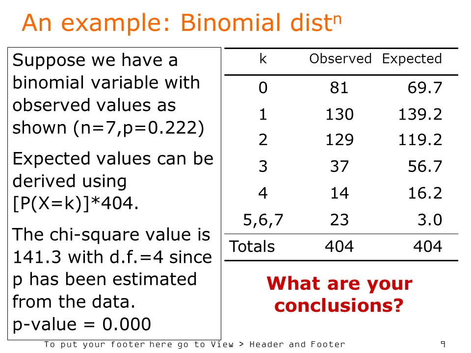 To put your footer here go to View > Header and Footer 9 An example: Binomial dist n Suppose we have a binomial variable with observed values as shown (n=7,p=0.222) Expected values can be derived using [P(X=k)]*404.