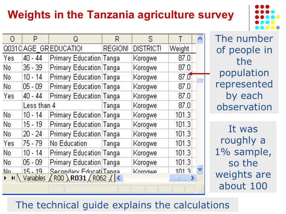 Weights in the Tanzania agriculture survey The number of people in the population represented by each observation It was roughly a 1% sample, so the weights are about 100 The technical guide explains the calculations