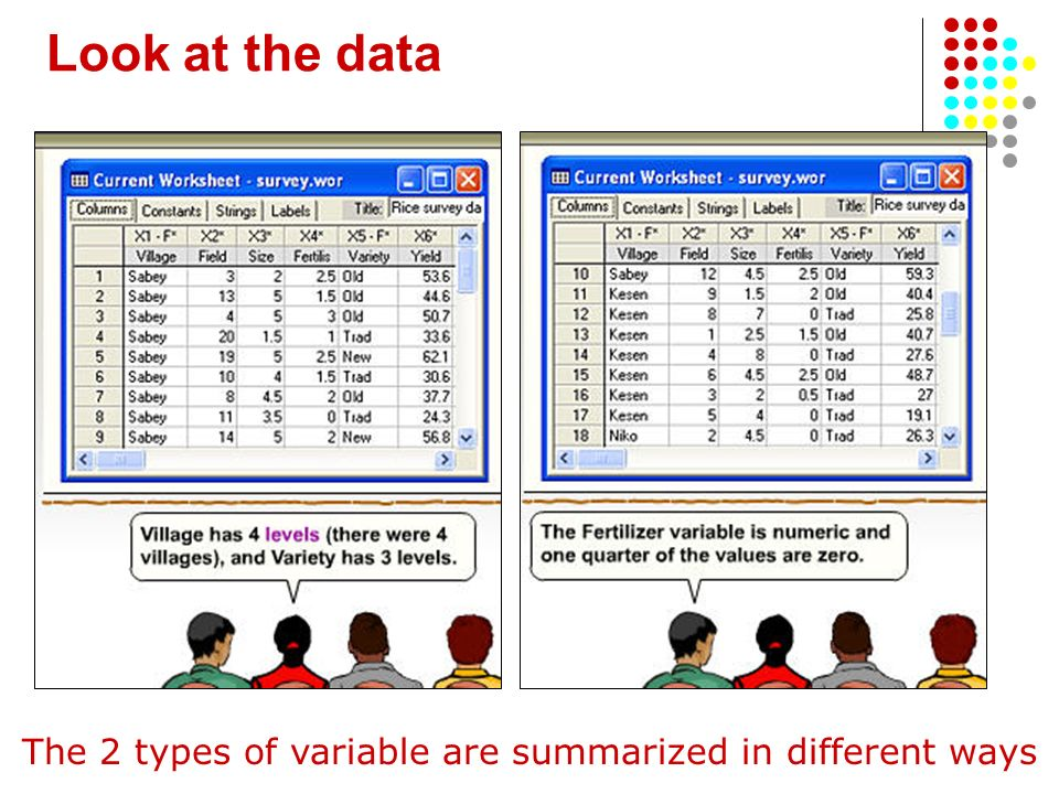 Look at the data The 2 types of variable are summarized in different ways