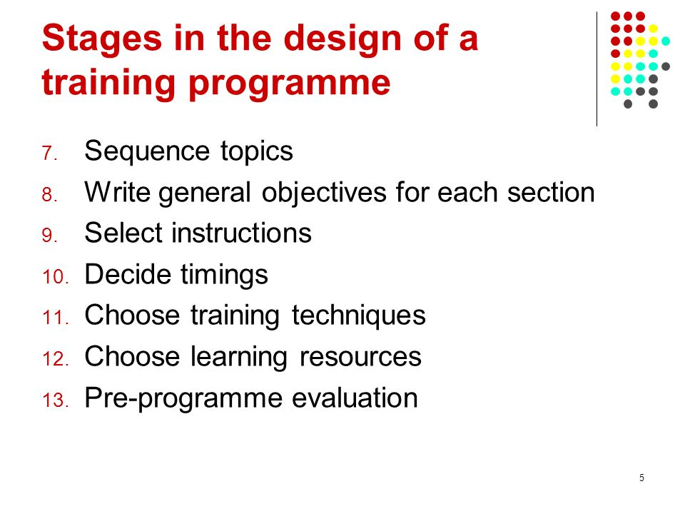 5 Stages in the design of a training programme 7. Sequence topics 8.