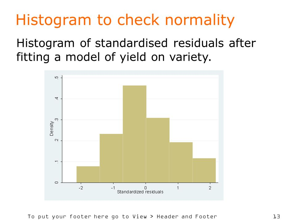 To put your footer here go to View > Header and Footer 13 Histogram to check normality Histogram of standardised residuals after fitting a model of yield on variety.