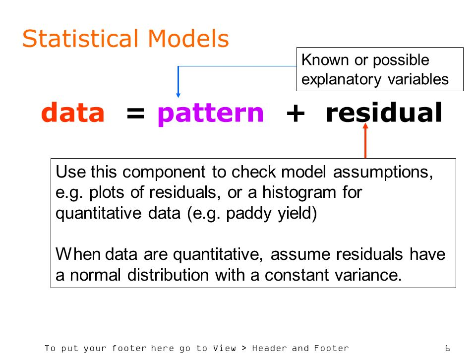 To put your footer here go to View > Header and Footer 6 data = pattern + residual Known or possible explanatory variables Statistical Models Use this component to check model assumptions, e.g.