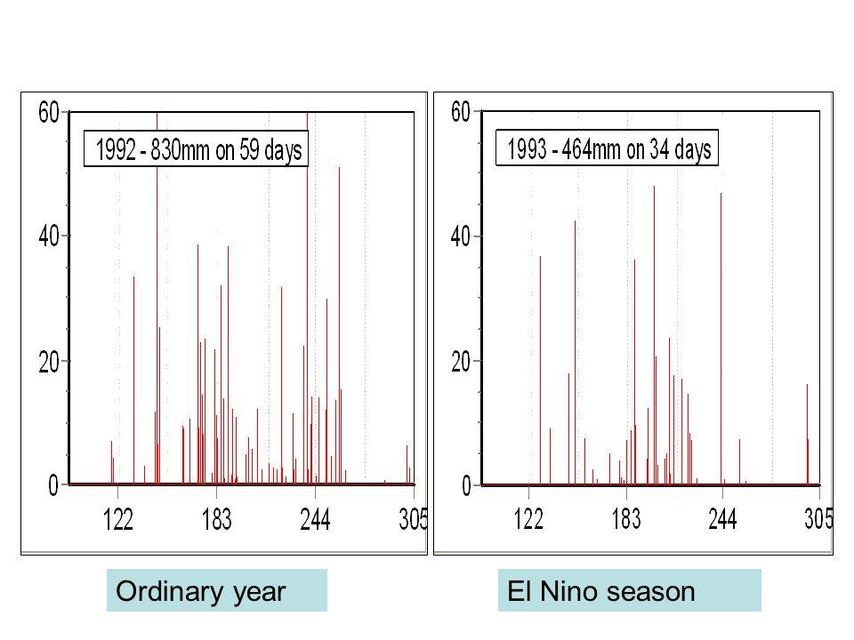 El Nino seasonOrdinary year