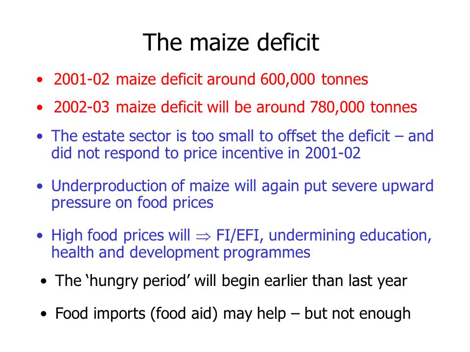 The maize deficit 2001-02 maize deficit around 600,000 tonnes 2002-03 maize deficit will be around 780,000 tonnes The estate sector is too small to offset the deficit – and did not respond to price incentive in 2001-02 Underproduction of maize will again put severe upward pressure on food prices High food prices will FI/EFI, undermining education, health and development programmes The hungry period will begin earlier than last year Food imports (food aid) may help – but not enough
