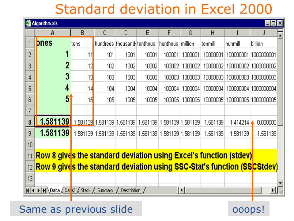 Standard deviation in Excel 2000 Same as previous slideooops!