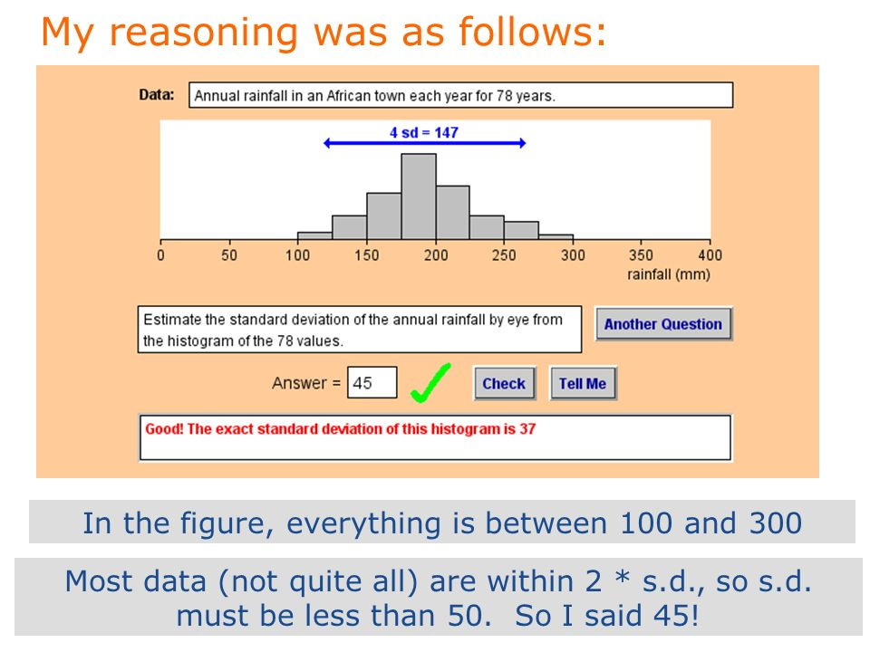 My reasoning was as follows: In the figure, everything is between 100 and 300 Most data (not quite all) are within 2 * s.d., so s.d.