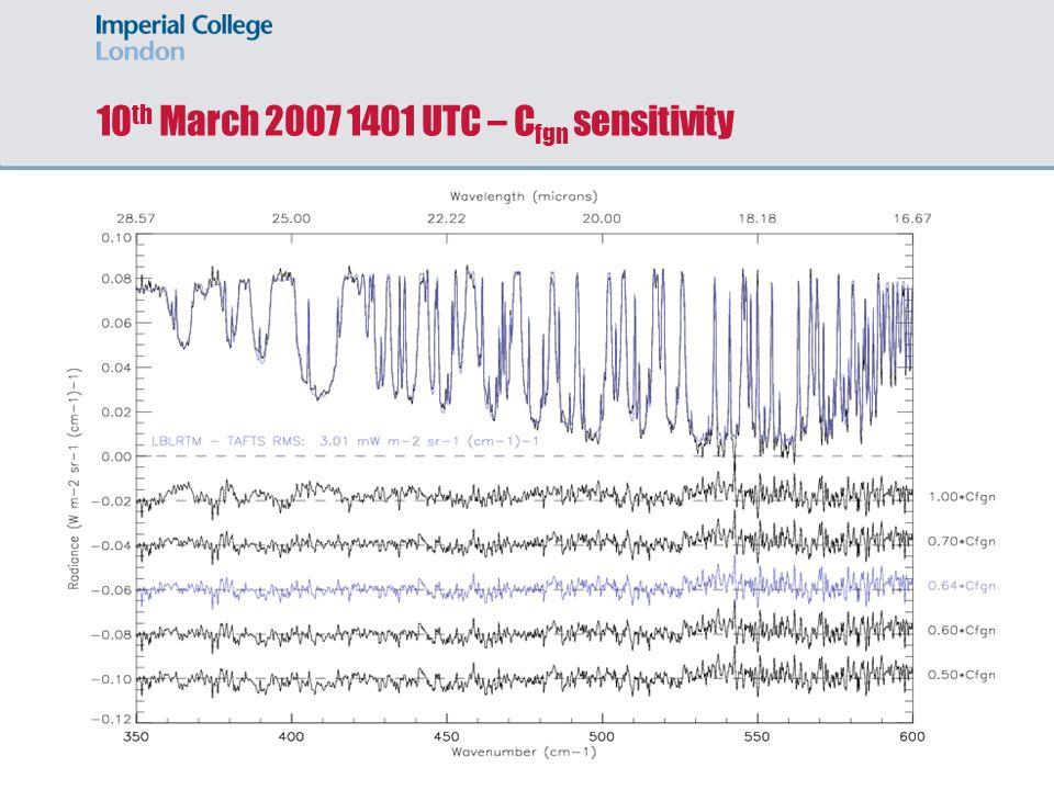 10 th March 2007 1401 UTC – C fgn sensitivity