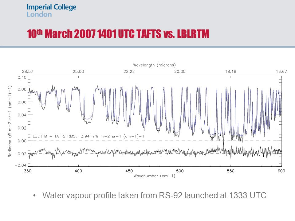10 th March 2007 1401 UTC TAFTS vs. LBLRTM Water vapour profile taken from RS-92 launched at 1333 UTC