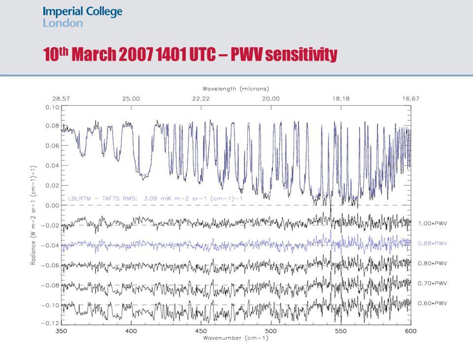 10 th March 2007 1401 UTC – PWV sensitivity