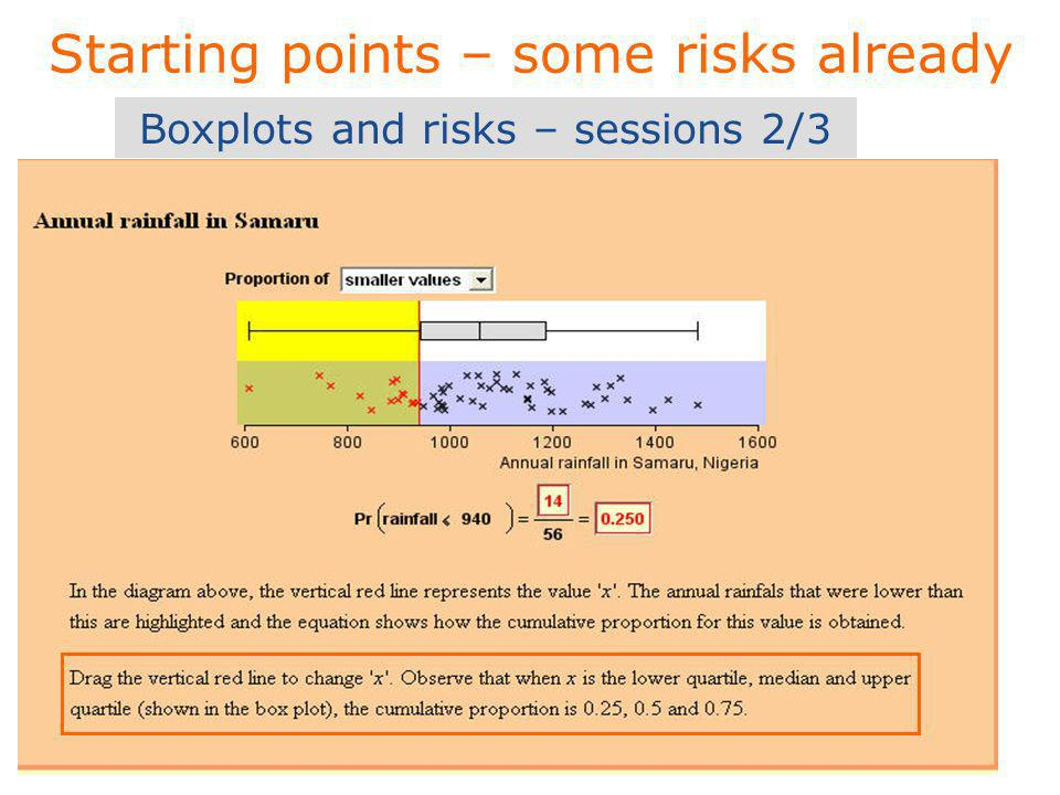 Starting points – some risks already Boxplots and risks – sessions 2/3