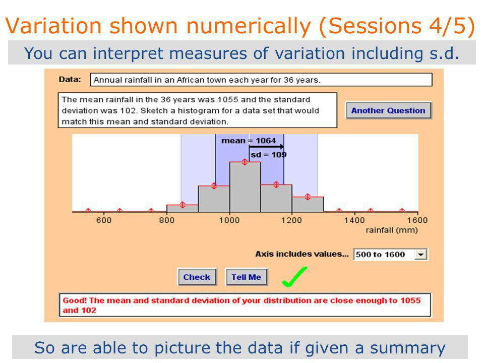Variation shown numerically (Sessions 4/5) You can interpret measures of variation including s.d. So are able to picture the data if given a summary