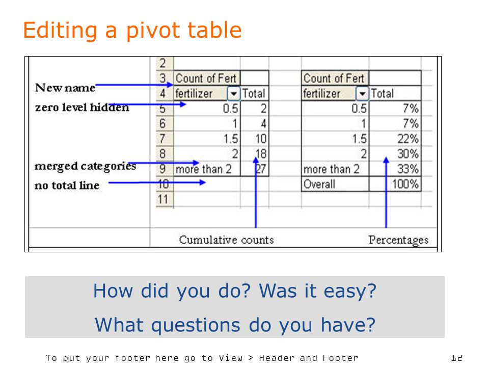 To put your footer here go to View > Header and Footer 12 Editing a pivot table How did you do.