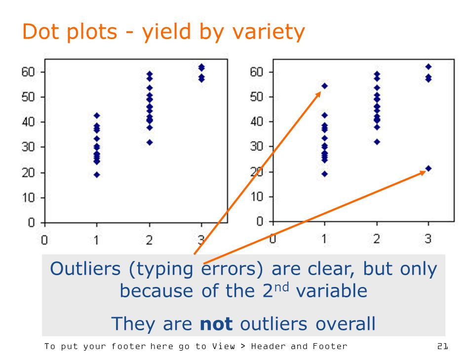 To put your footer here go to View > Header and Footer 21 Dot plots - yield by variety Outliers (typing errors) are clear, but only because of the 2 nd variable They are not outliers overall
