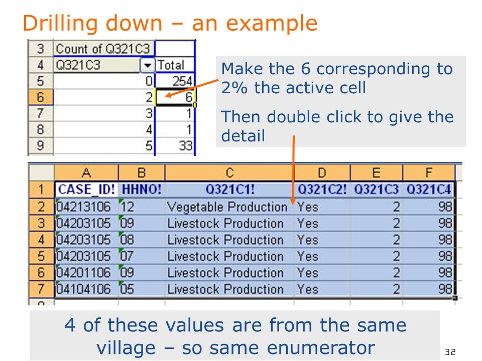 To put your footer here go to View > Header and Footer 32 Drilling down – an example Make the 6 corresponding to 2% the active cell Then double click to give the detail 4 of these values are from the same village – so same enumerator