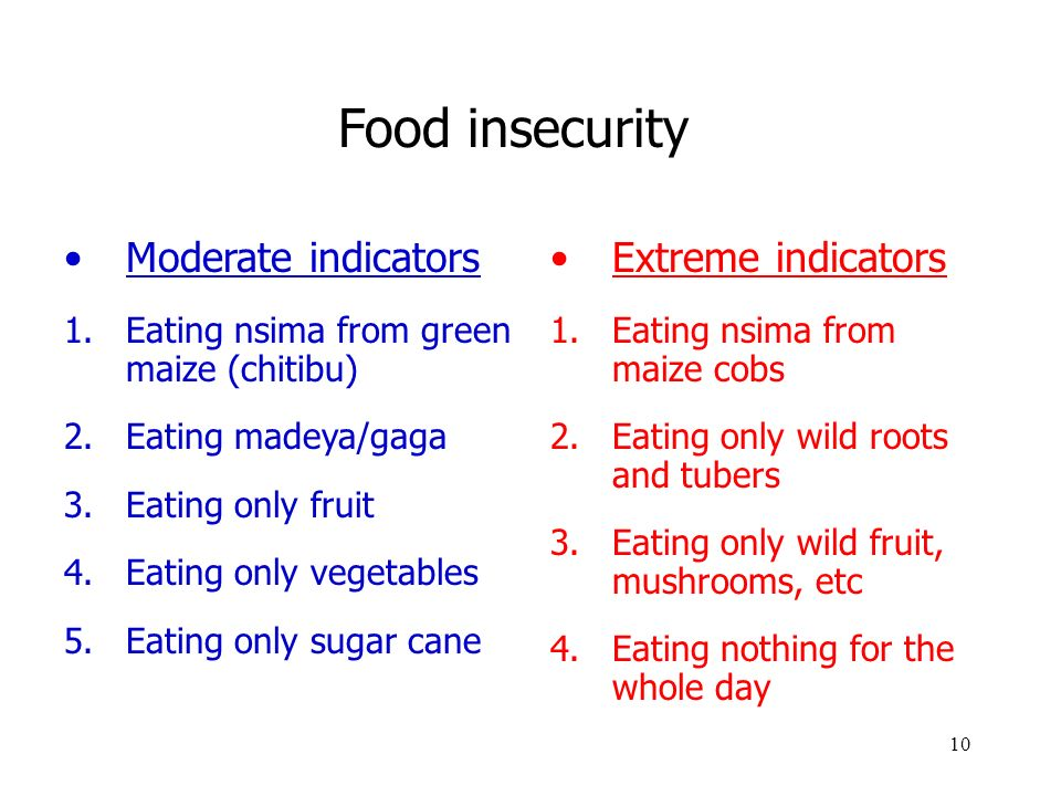 10 Food insecurity Moderate indicators 1.Eating nsima from green maize (chitibu) 2.Eating madeya/gaga 3.Eating only fruit 4.Eating only vegetables 5.Eating only sugar cane Extreme indicators 1.Eating nsima from maize cobs 2.Eating only wild roots and tubers 3.Eating only wild fruit, mushrooms, etc 4.Eating nothing for the whole day